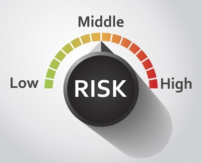 Roy Morgan Launches Roy Morgan Automotive Industry Risk Profiler