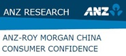 ANZ-Roy Morgan China Consumer Confidence